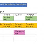 πρόγραμμα τμήμα 1